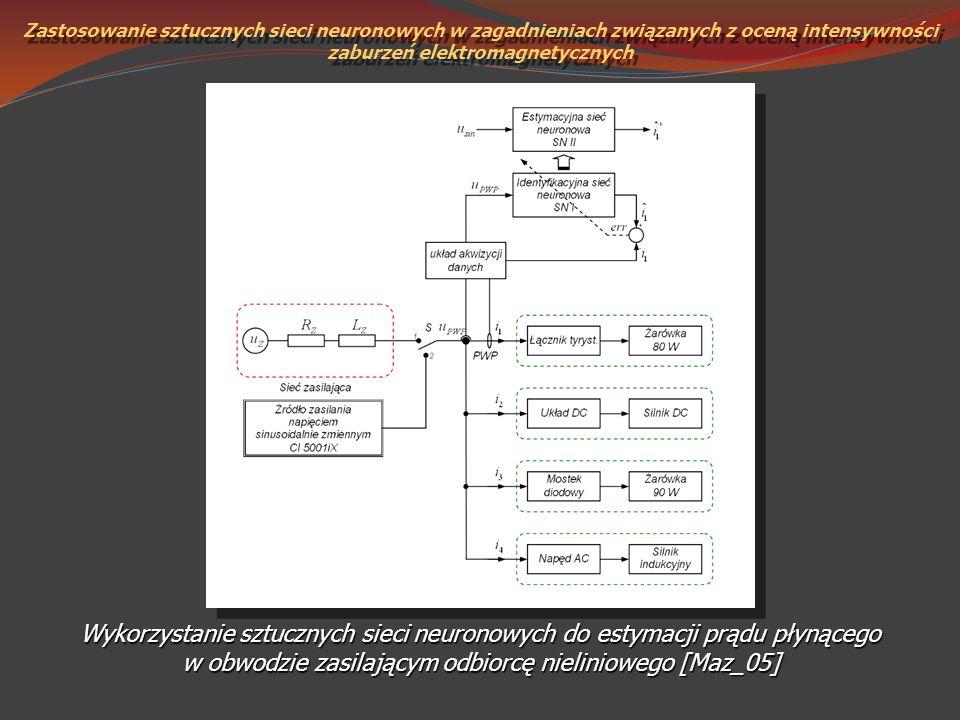 Zastosowanie sztucznych sieci neuronowych w zagadnieniach związanych z oceną intensywności zaburzeń elektromagnetycznych Wykorzystanie sztucznych siec