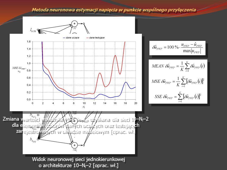 Metoda neuronowa estymacji napięcia w punkcie wspólnego przyłączenia Widok neuronowej sieci jednokierunkowej o architekturze 10–N l –2 [oprac. wł.] Zm