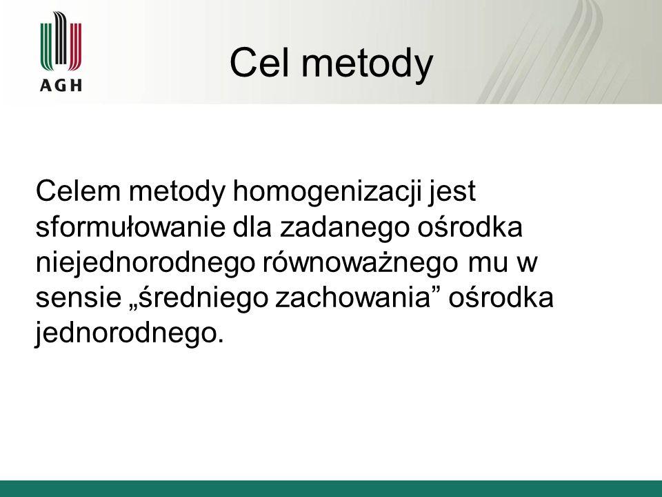 Cel metody Celem metody homogenizacji jest sformułowanie dla zadanego ośrodka niejednorodnego równoważnego mu w sensie średniego zachowania ośrodka je