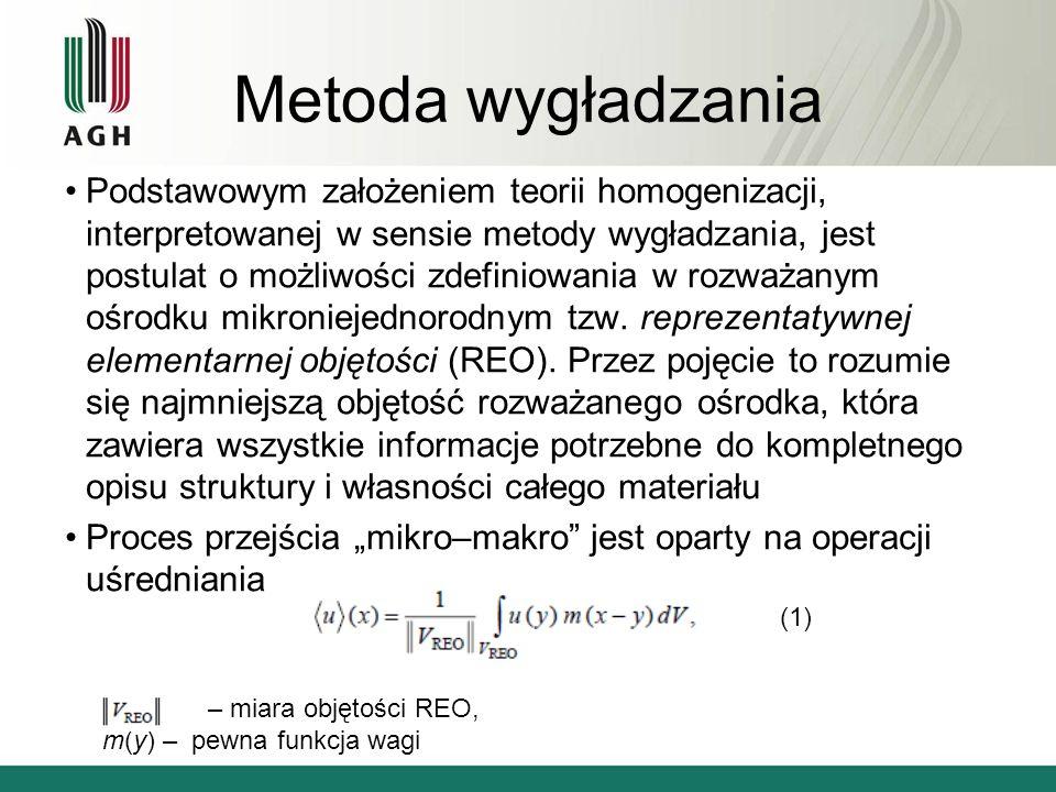 Metoda wygładzania Podstawowym założeniem teorii homogenizacji, interpretowanej w sensie metody wygładzania, jest postulat o możliwości zdefiniowania