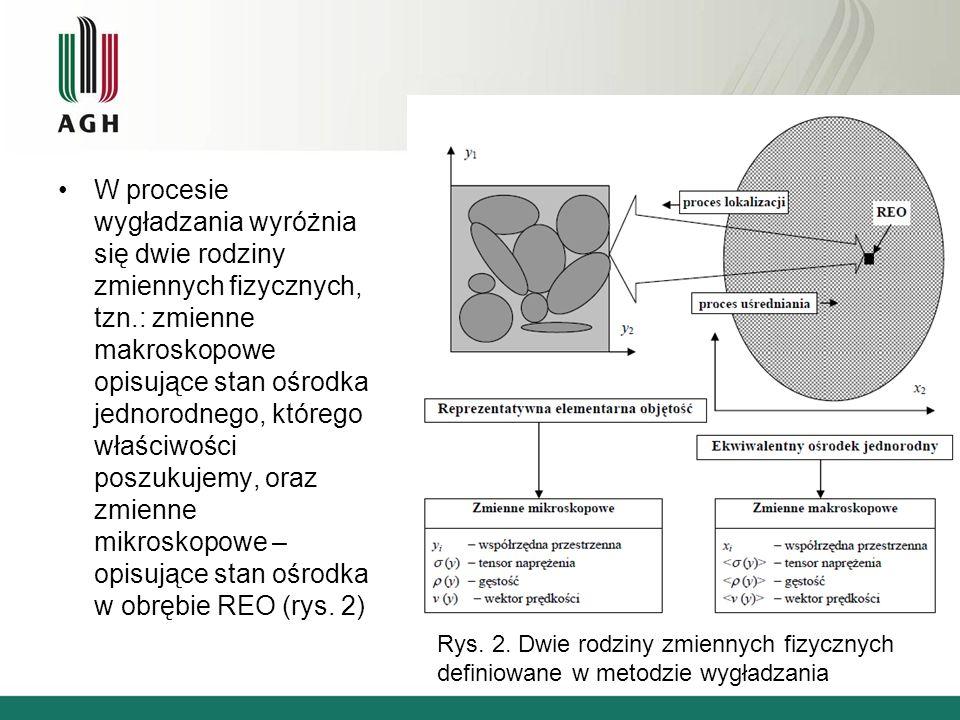 W procesie wygładzania wyróżnia się dwie rodziny zmiennych fizycznych, tzn.: zmienne makroskopowe opisujące stan ośrodka jednorodnego, którego właściw