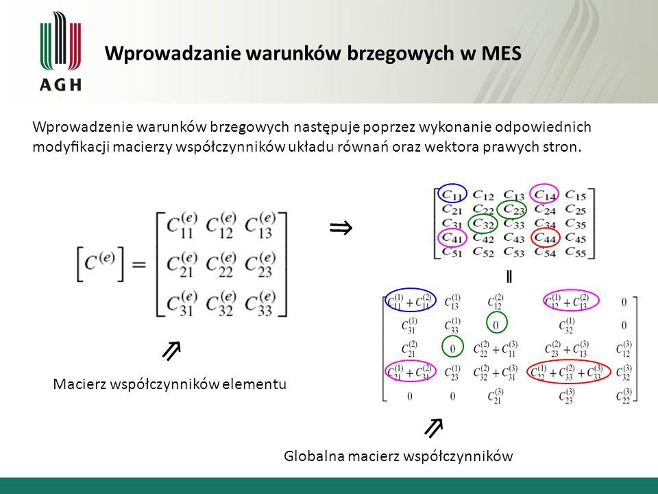 Wprowadzanie warunków brzegowych w MES Wprowadzenie warunków brzegowych następuje poprzez wykonanie odpowiednich modykacji macierzy współczynników ukł