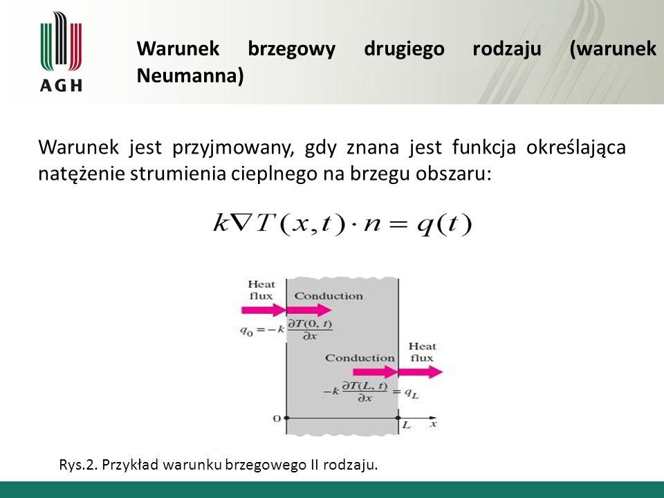 Warunek brzegowy drugiego rodzaju (warunek Neumanna) Warunek jest przyjmowany, gdy znana jest funkcja określająca natężenie strumienia cieplnego na br