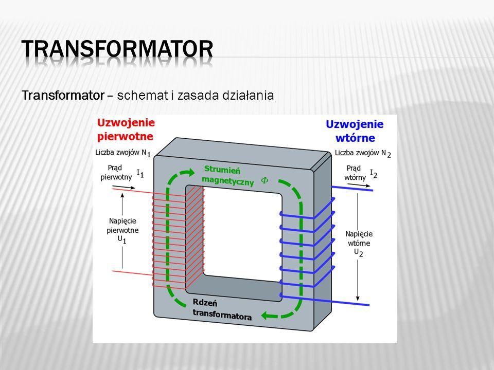 Transformator – schemat i zasada działania