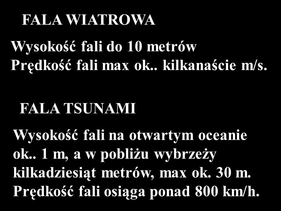Wysokość fali do 10 metrów Prędkość fali max ok.. kilkanaście m/s. Wysokość fali na otwartym oceanie ok.. 1 m, a w pobliżu wybrzeży kilkadziesiąt metr