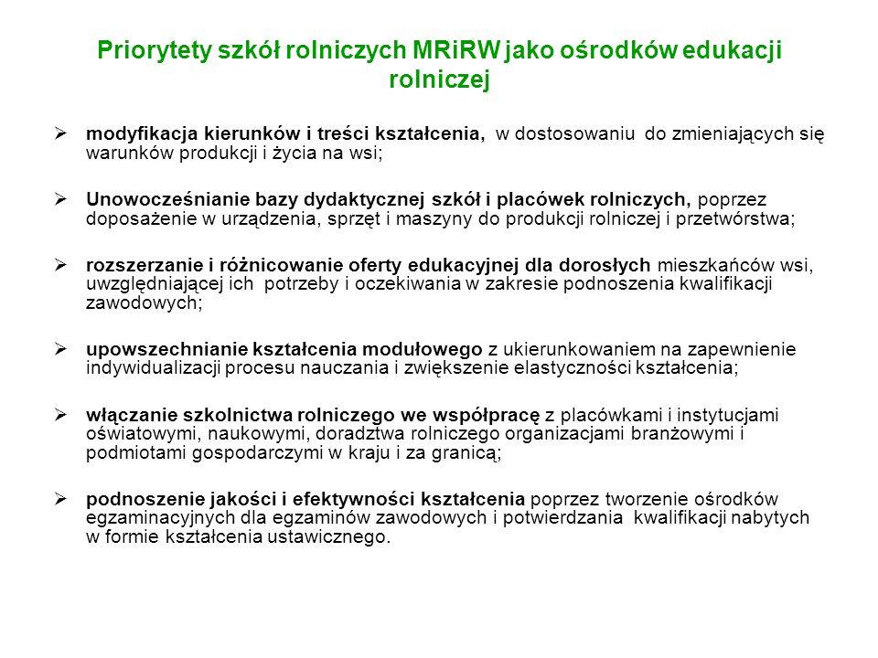 Priorytety szkół rolniczych MRiRW jako ośrodków edukacji rolniczej modyfikacja kierunków i treści kształcenia, w dostosowaniu do zmieniających się war