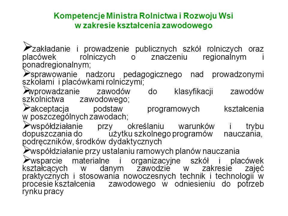 Kompetencje Ministra Rolnictwa i Rozwoju Wsi w zakresie kształcenia zawodowego zakładanie i prowadzenie publicznych szkół rolniczych oraz placówek rol