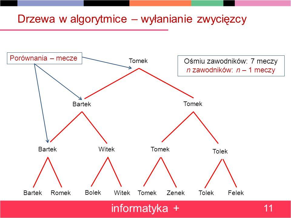Drzewa w algorytmice – wyłanianie zwycięzcy informatyka + 11 BartekRomek Bolek Witek TomekZenek Tolek Felek Bartek Witek Tomek Tolek Bartek Tomek Poró