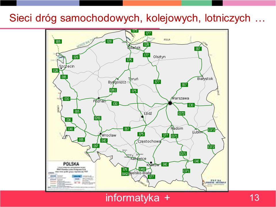 Sieci dróg samochodowych, kolejowych, lotniczych … informatyka + 13