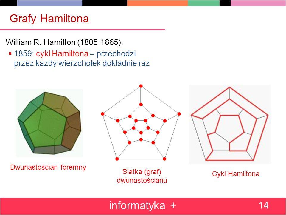 Grafy Hamiltona informatyka + 14 William R. Hamilton (1805-1865): 1859: cykl Hamiltona – przechodzi przez każdy wierzchołek dokładnie raz Dwunastościa