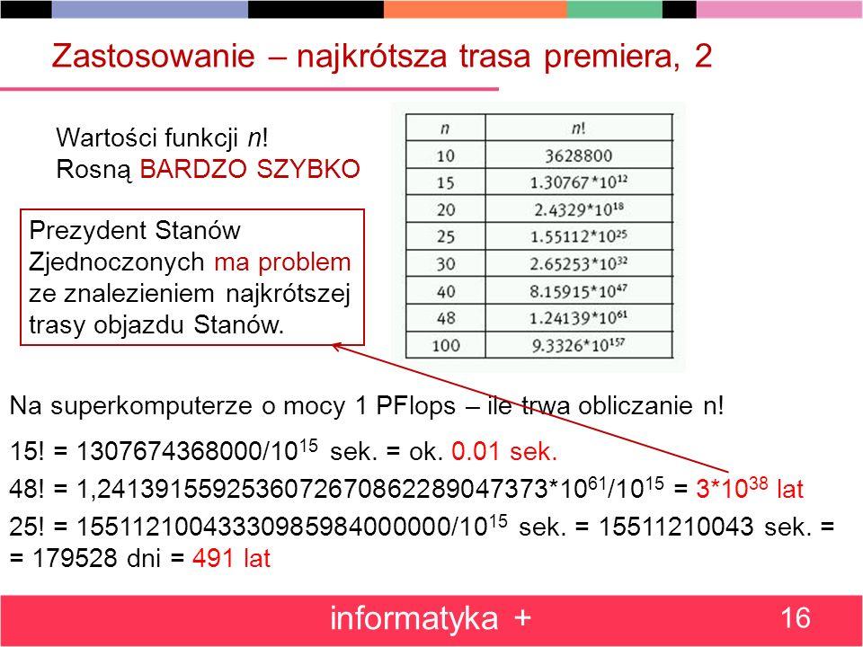 Zastosowanie – najkrótsza trasa premiera, 2 informatyka + 16 Na superkomputerze o mocy 1 PFlops – ile trwa obliczanie n! 15! = 1307674368000/10 15 sek