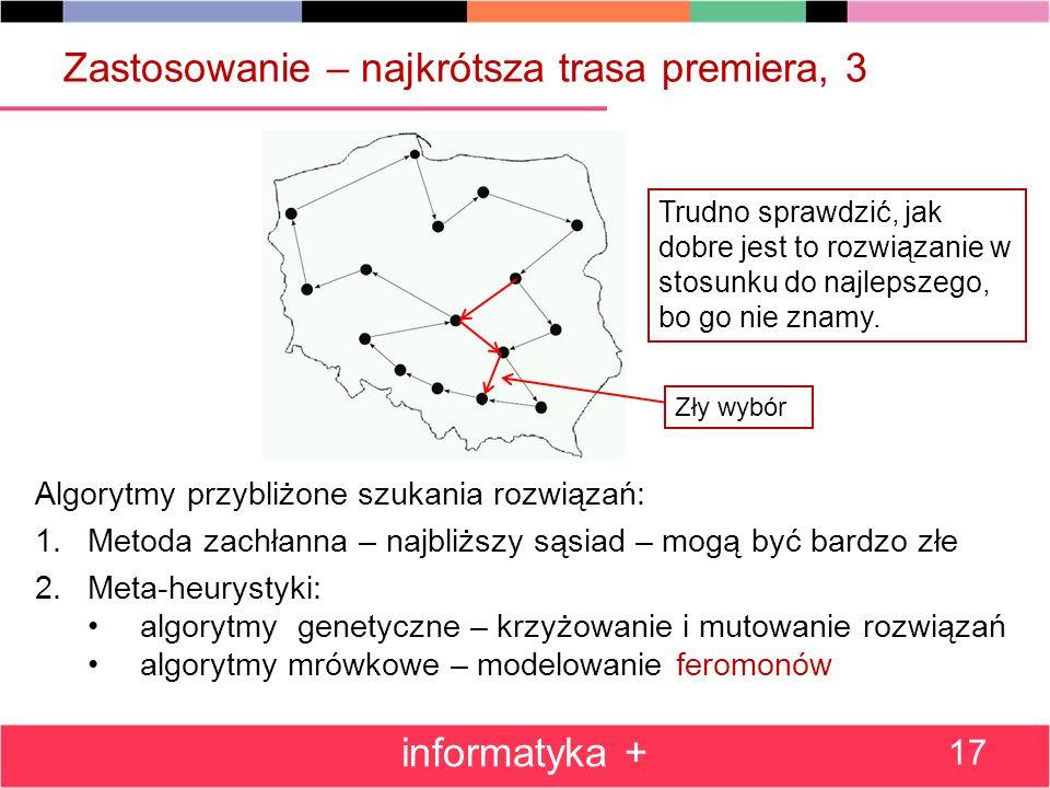 Zastosowanie – najkrótsza trasa premiera, 3 informatyka + 17 Algorytmy przybliżone szukania rozwiązań: 1.Metoda zachłanna – najbliższy sąsiad – mogą b
