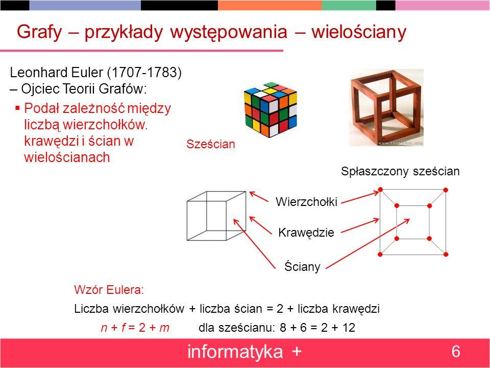 Zastosowanie – najkrótsza trasa premiera, 3 informatyka + 17 Algorytmy przybliżone szukania rozwiązań: 1.Metoda zachłanna – najbliższy sąsiad – mogą być bardzo złe 2.Meta-heurystyki: algorytmy genetyczne – krzyżowanie i mutowanie rozwiązań algorytmy mrówkowe – modelowanie feromonów Trudno sprawdzić, jak dobre jest to rozwiązanie w stosunku do najlepszego, bo go nie znamy.