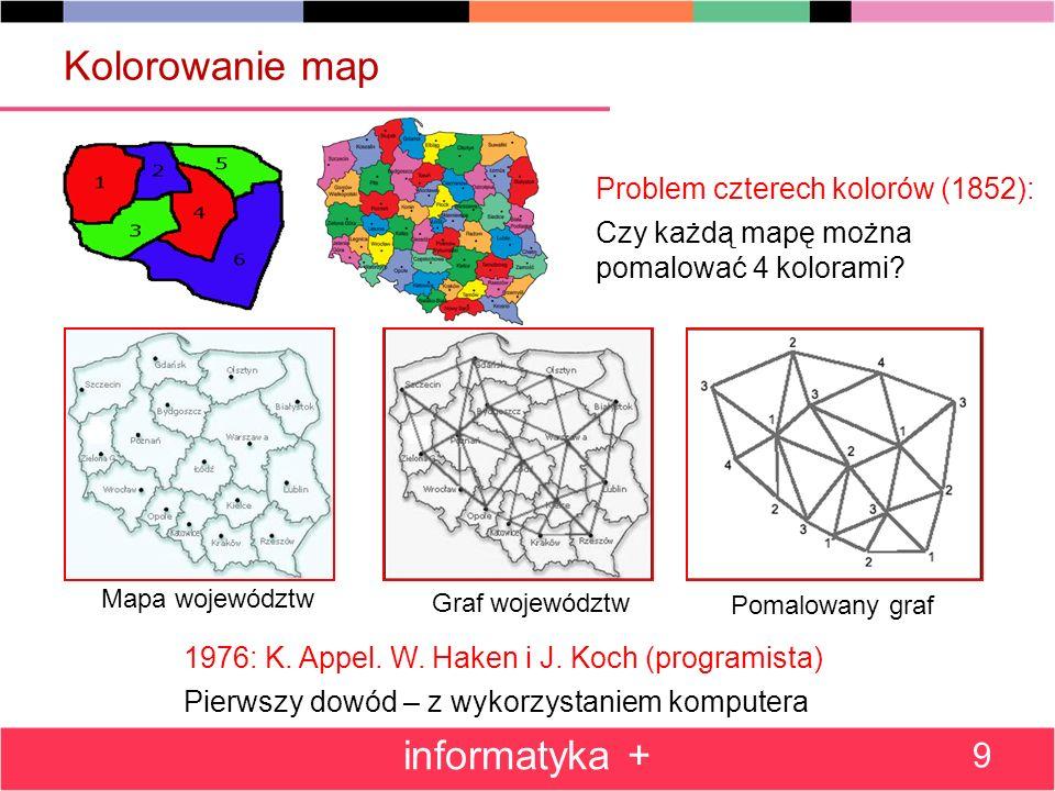 Kolorowanie map informatyka + 9 Problem czterech kolorów (1852): Czy każdą mapę można pomalować 4 kolorami? 1976: K. Appel. W. Haken i J. Koch (progra