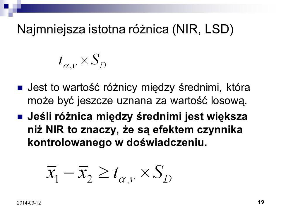 19 2014-03-12 Najmniejsza istotna różnica (NIR, LSD) Jest to wartość różnicy między średnimi, która może być jeszcze uznana za wartość losową.