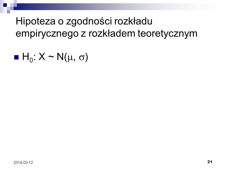 21 2014-03-12 Hipoteza o zgodności rozkładu empirycznego z rozkładem teoretycznym H 0 : X ~ N(, )