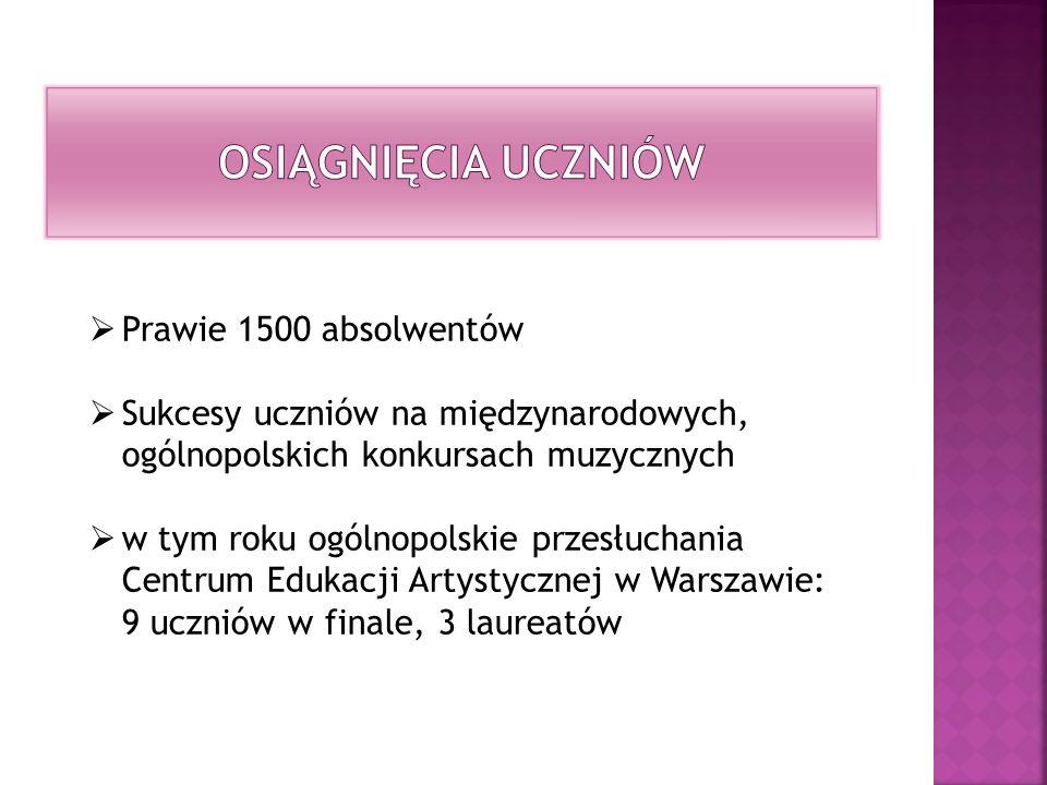 Prawie 1500 absolwentów Sukcesy uczniów na międzynarodowych, ogólnopolskich konkursach muzycznych w tym roku ogólnopolskie przesłuchania Centrum Eduka