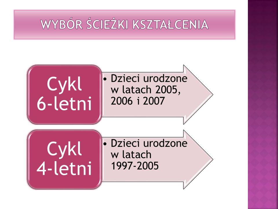 Dzieci urodzone w latach 2005, 2006 i 2007 Cykl 6-letni Dzieci urodzone w latach 1997-2005 Cykl 4-letni