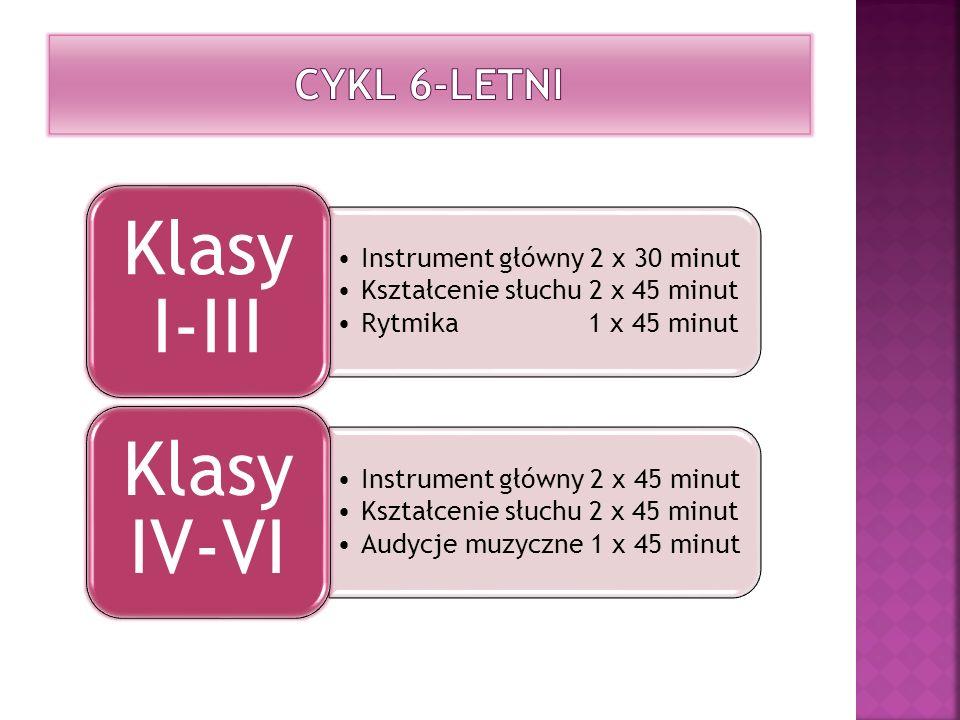 Instrument główny 2 x 30 minut Kształcenie słuchu 2 x 45 minut Rytmika 1 x 45 minut Klasy I-III Instrument główny 2 x 45 minut Kształcenie słuchu 2 x