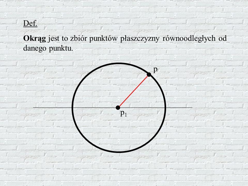 Def. Okrąg jest to zbiór punktów płaszczyzny równoodległych od danego punktu. p1p1 p