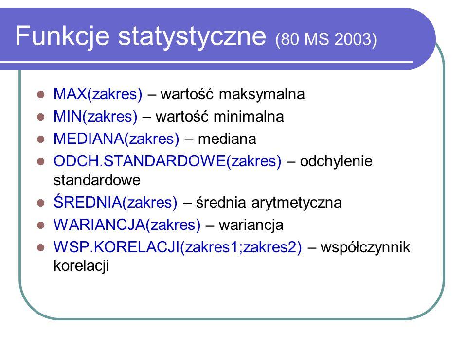Funkcje statystyczne (80 MS 2003) MAX(zakres) – wartość maksymalna MIN(zakres) – wartość minimalna MEDIANA(zakres) – mediana ODCH.STANDARDOWE(zakres) – odchylenie standardowe ŚREDNIA(zakres) – średnia arytmetyczna WARIANCJA(zakres) – wariancja WSP.KORELACJI(zakres1;zakres2) – współczynnik korelacji