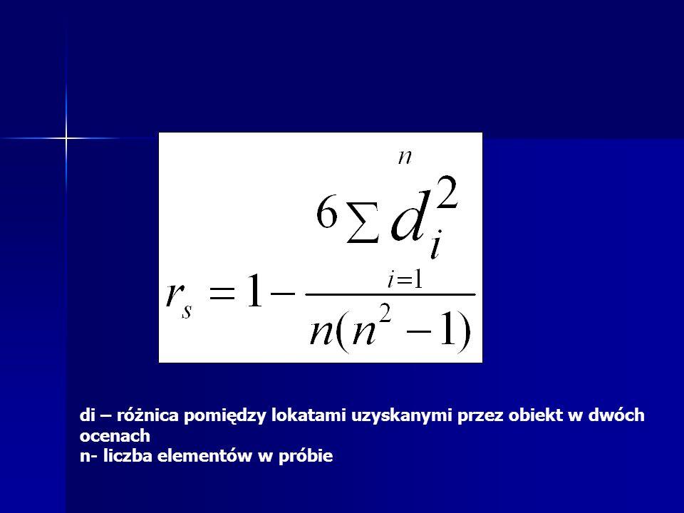 di – różnica pomiędzy lokatami uzyskanymi przez obiekt w dwóch ocenach n- liczba elementów w próbie