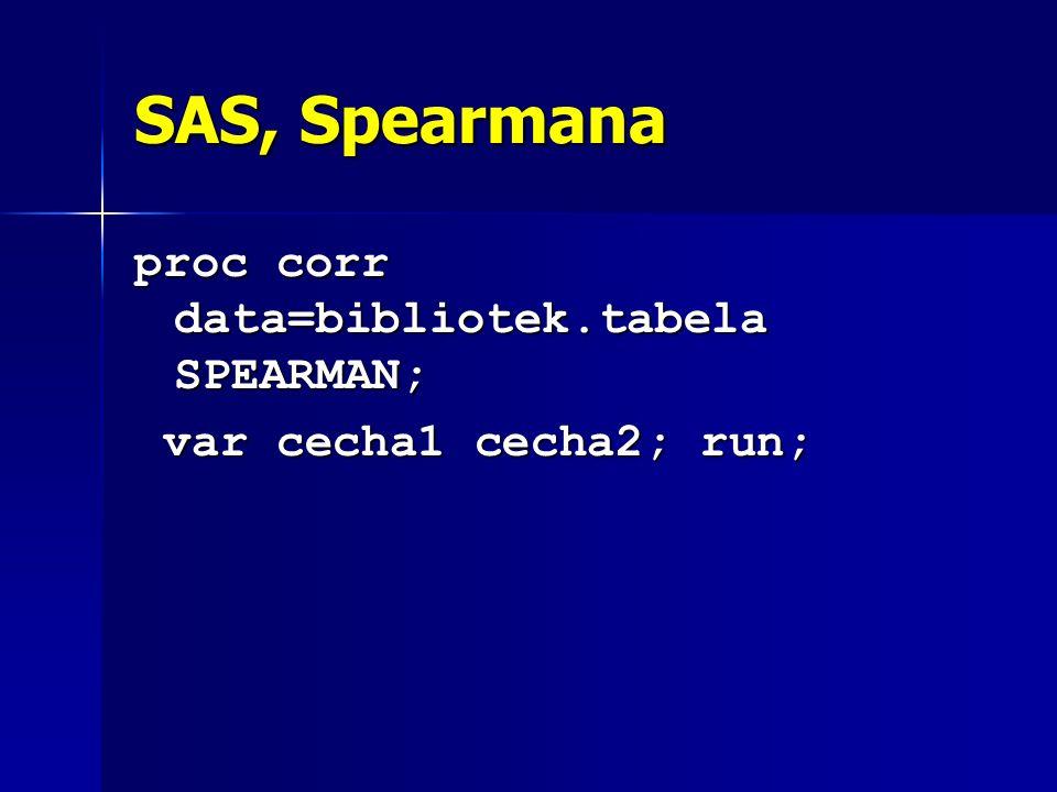 SAS, Spearmana proc corr data=bibliotek.tabela SPEARMAN; var cecha1 cecha2; run; var cecha1 cecha2; run;