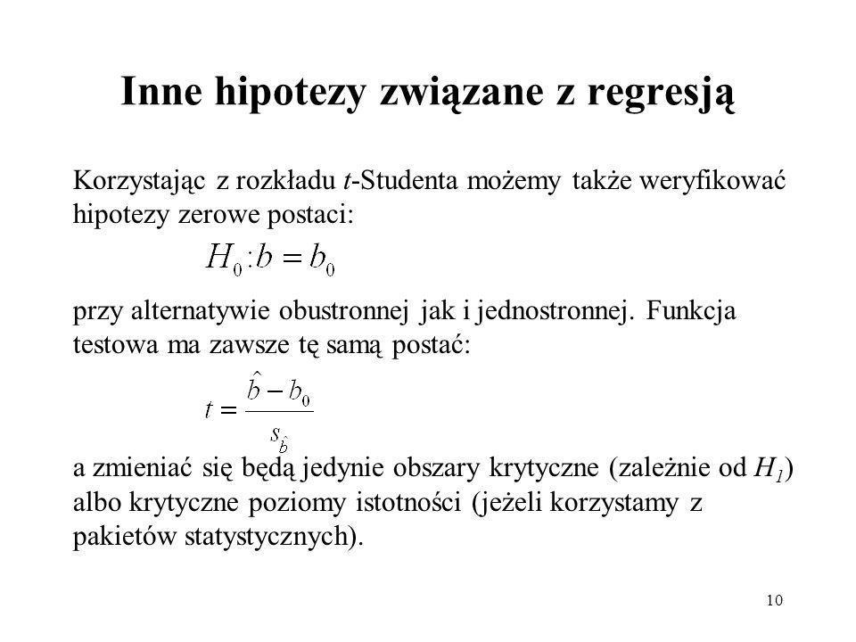 10 Inne hipotezy związane z regresją Korzystając z rozkładu t-Studenta możemy także weryfikować hipotezy zerowe postaci: przy alternatywie obustronnej jak i jednostronnej.