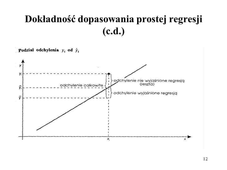 12 Dokładność dopasowania prostej regresji (c.d.)