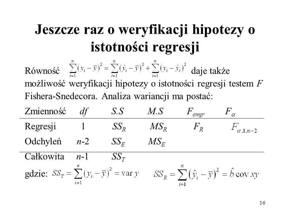16 Jeszcze raz o weryfikacji hipotezy o istotności regresji Równość daje także możliwość weryfikacji hipotezy o istotności regresji testem F Fishera-Snedecora.