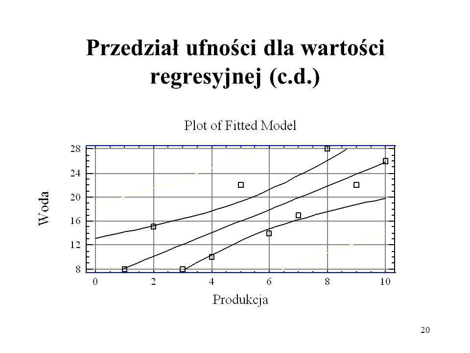 20 Przedział ufności dla wartości regresyjnej (c.d.)