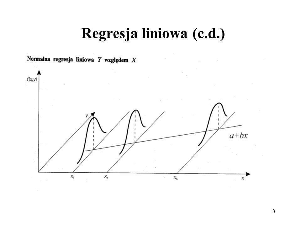 3 Regresja liniowa (c.d.)