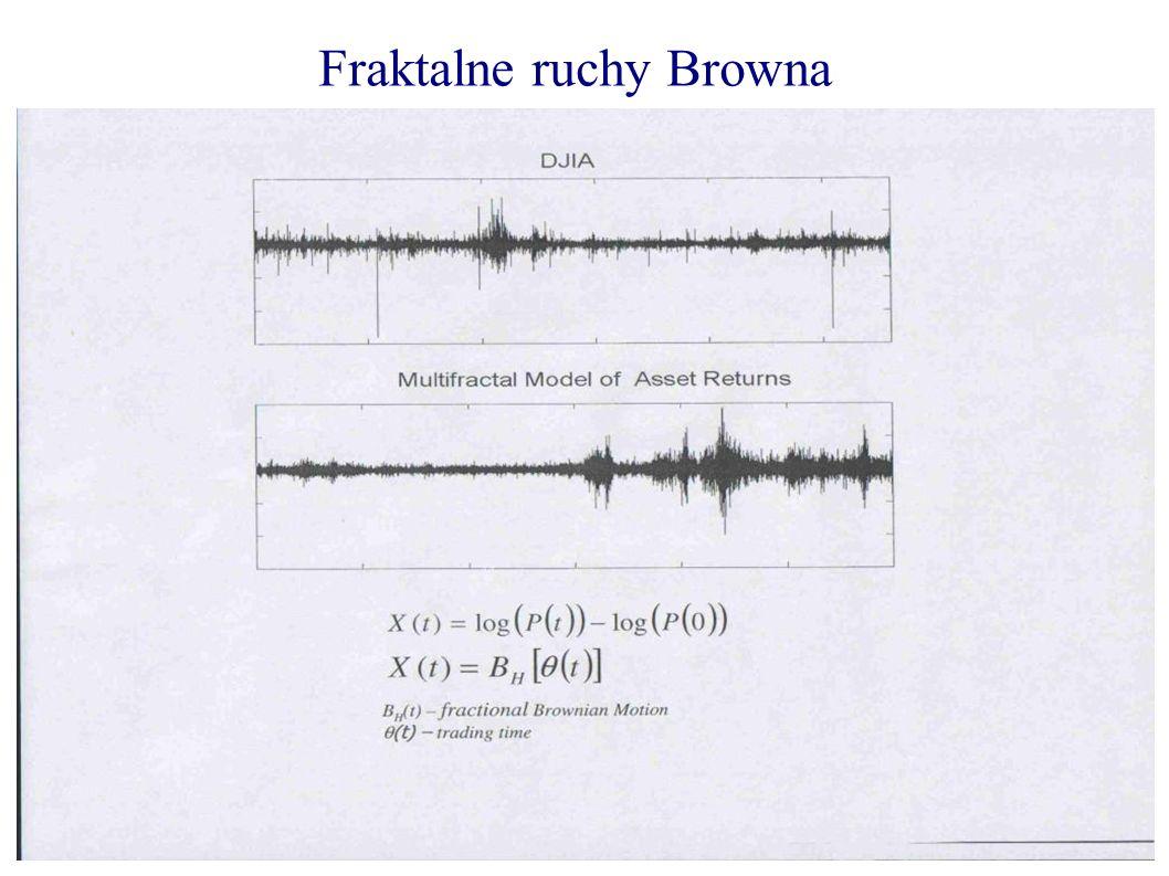 Fraktalne ruchy Browna