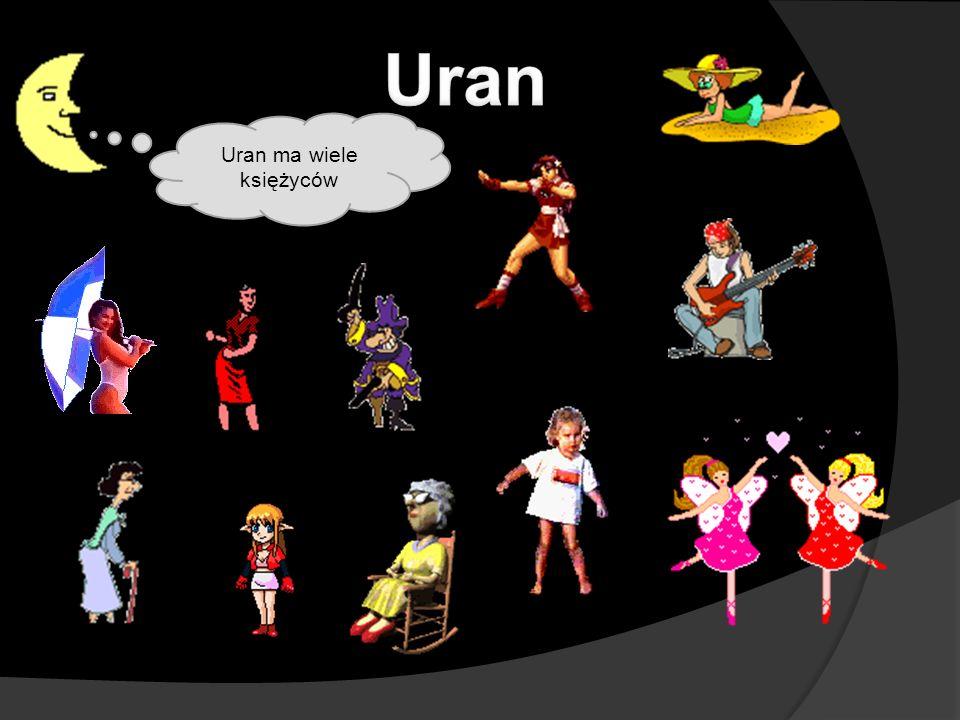Uran ma wiele księżyców