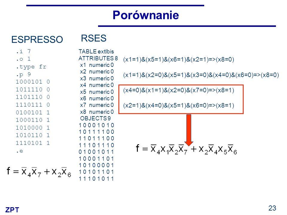 ZPT 23 Porównanie RSES.i 7.o 1.type fr.p 9 1000101 0 1011110 0 1101110 0 1110111 0 0100101 1 1000110 1 1010000 1 1010110 1 1110101 1.e ESPRESSO TABLE