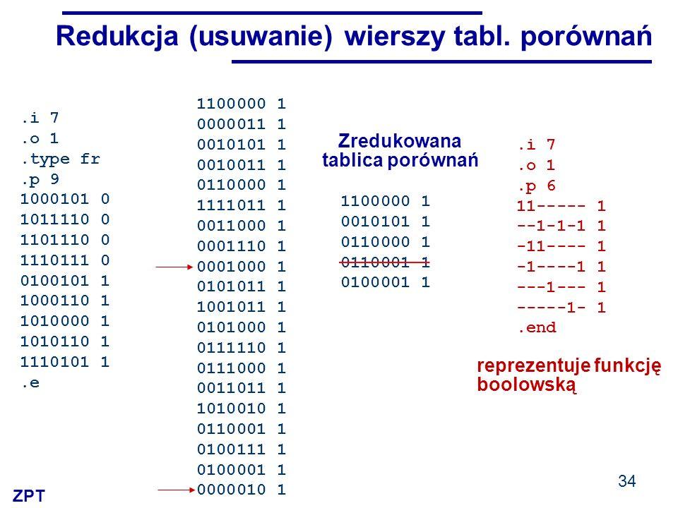 ZPT.i 7.o 1.type fr.p 9 1000101 0 1011110 0 1101110 0 1110111 0 0100101 1 1000110 1 1010000 1 1010110 1 1110101 1.e 1100000 1 0000011 1 0010101 1 0010