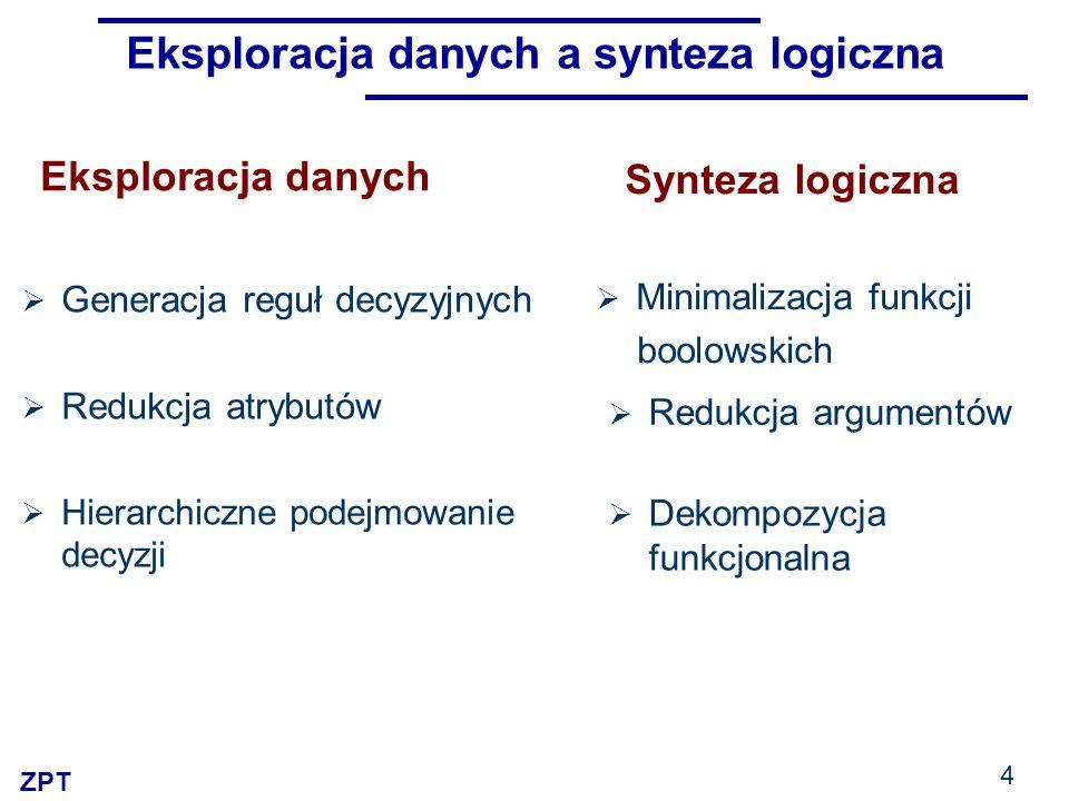 ZPT 4 Synteza logiczna Eksploracja danych Minimalizacja funkcji boolowskich Eksploracja danych a synteza logiczna Generacja reguł decyzyjnych Redukcja