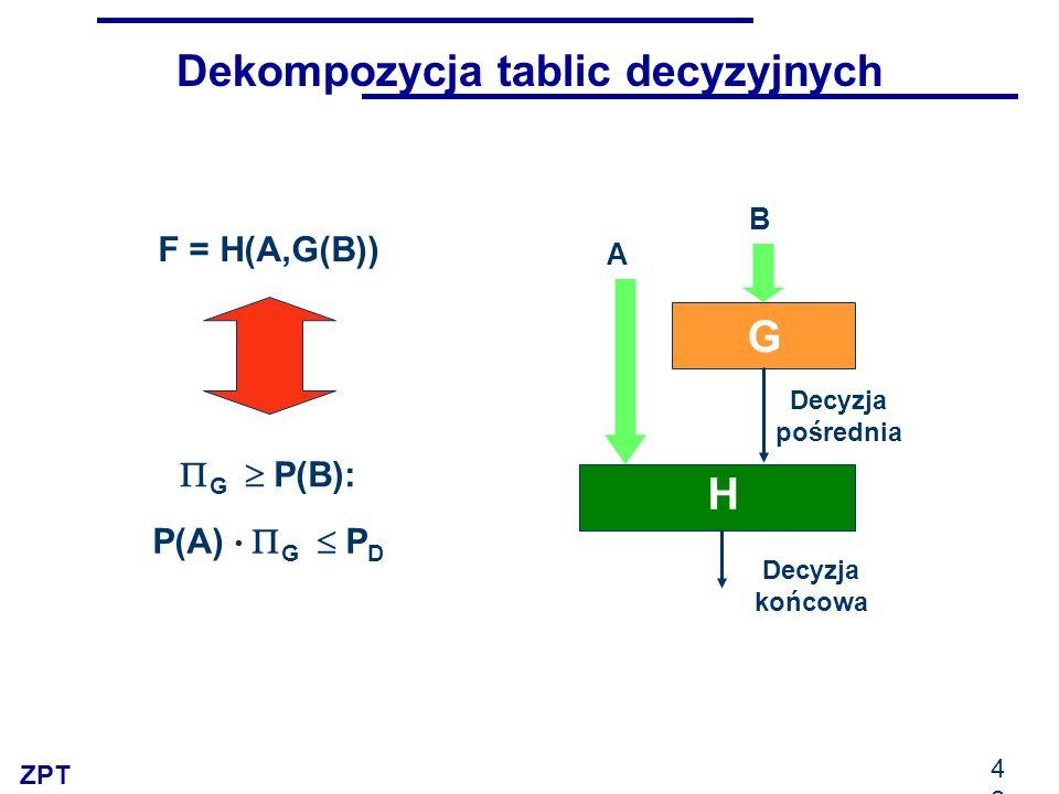 ZPT 42 Dekompozycja tablic decyzyjnych F = H(A,G(B)) G P(B): P(A) G P D B A G H Decyzja końcowa Decyzja pośrednia