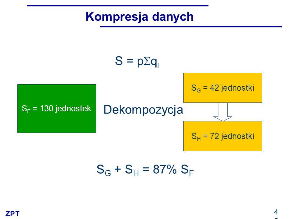 ZPT 45 Kompresja danych S F = 130 jednostek S G = 42 jednostki S H = 72 jednostki S = p q i Dekompozycja S G + S H = 87% S F