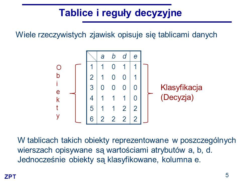 ZPT 5 Tablice i reguły decyzyjne abde 11011 21001 30000 41110 51122 62222 Klasyfikacja (Decyzja) W tablicach takich obiekty reprezentowane w poszczegó