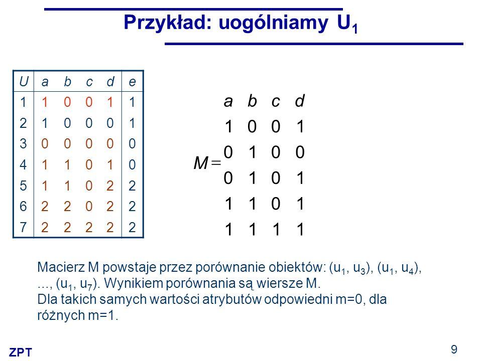 ZPT 9 Przykład: uogólniamy U 1 Uabcde 110011 210001 300000 411010 511022 622022 722222 Macierz M powstaje przez porównanie obiektów: (u 1, u 3 ), (u 1