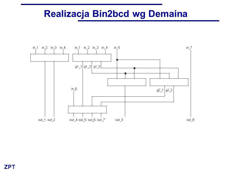 ZPT Realizacja Bin2bcd wg Demaina