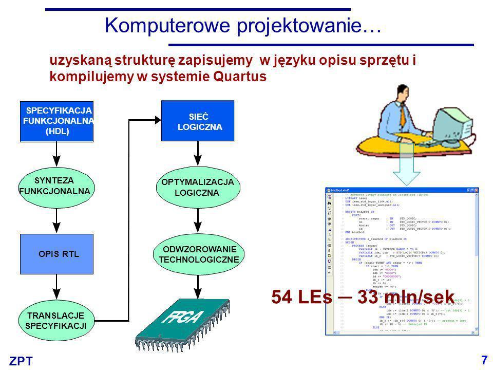 ZPT Komputerowe projektowanie… 7 SPECYFIKACJA FUNKCJONALNA (HDL) SYNTEZA FUNKCJONALNA OPIS RTL TRANSLACJE SPECYFIKACJI SIEĆ LOGICZNA OPTYMALIZACJA LOG