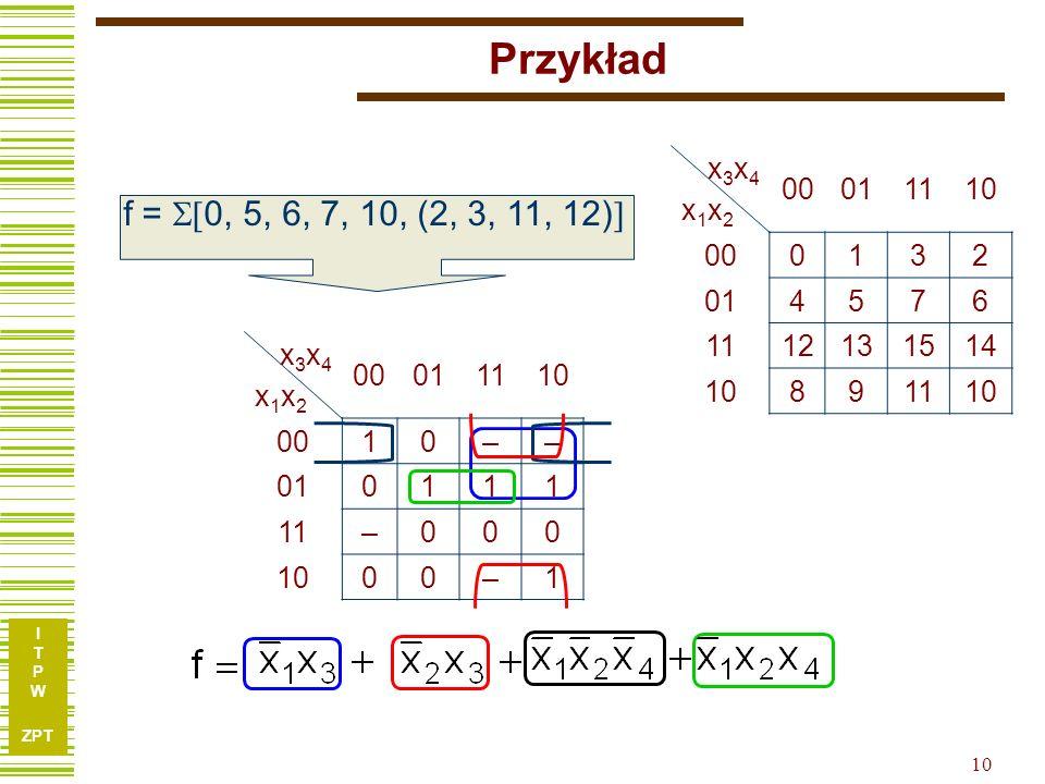 I T P W ZPT I T P W ZPT 9 Przykład x3x1x2x3x1x2 01 0000 0110 1111 1010 1 1 0 0 x1x1 0 1 0 0 1 10 x1x1 11 11 00 0 x3x2x3x2 1 1 0 0 x1x1 0 1 0 0 1 10 x2