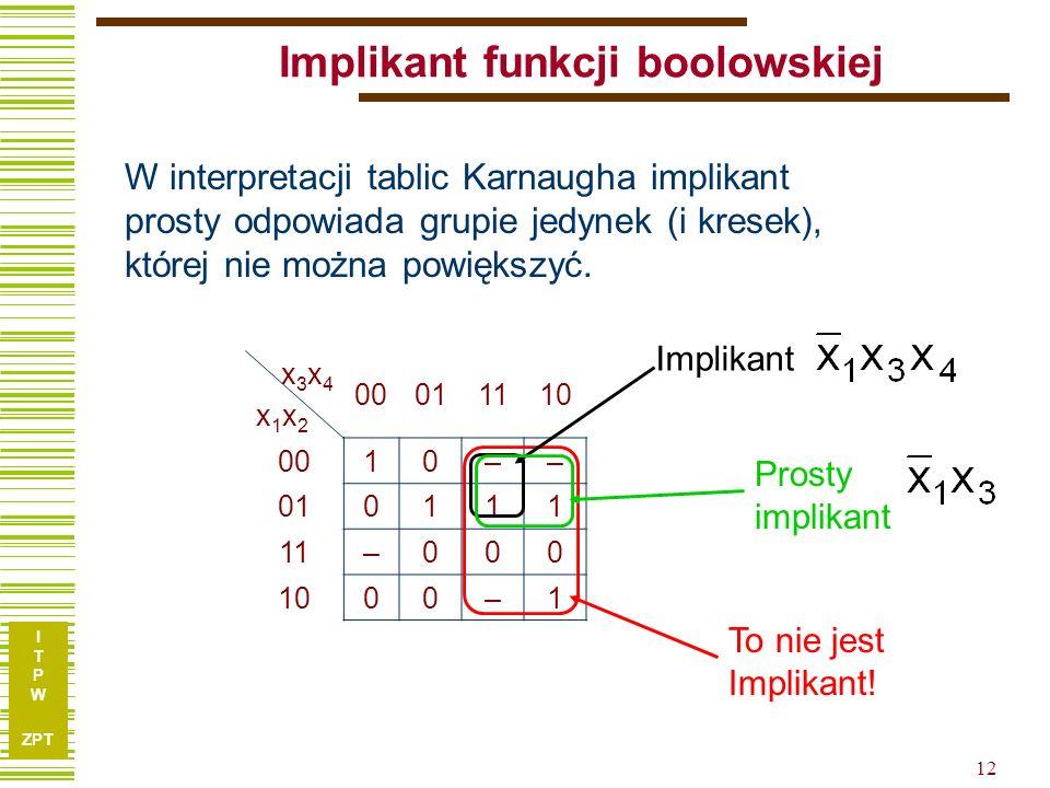 I T P W ZPT I T P W ZPT 11 Implikant funkcji boolowskiej Implikant danej funkcji f jest to iloczyn literałów (zmiennych prostych i zanegowanych) o nas