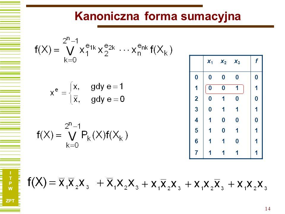 I T P W ZPT I T P W ZPT 13 Formy kanoniczne Kanoniczna forma sumacyjna (suma iloczynów) Kanoniczna forma iloczynowa (iloczyn sum)