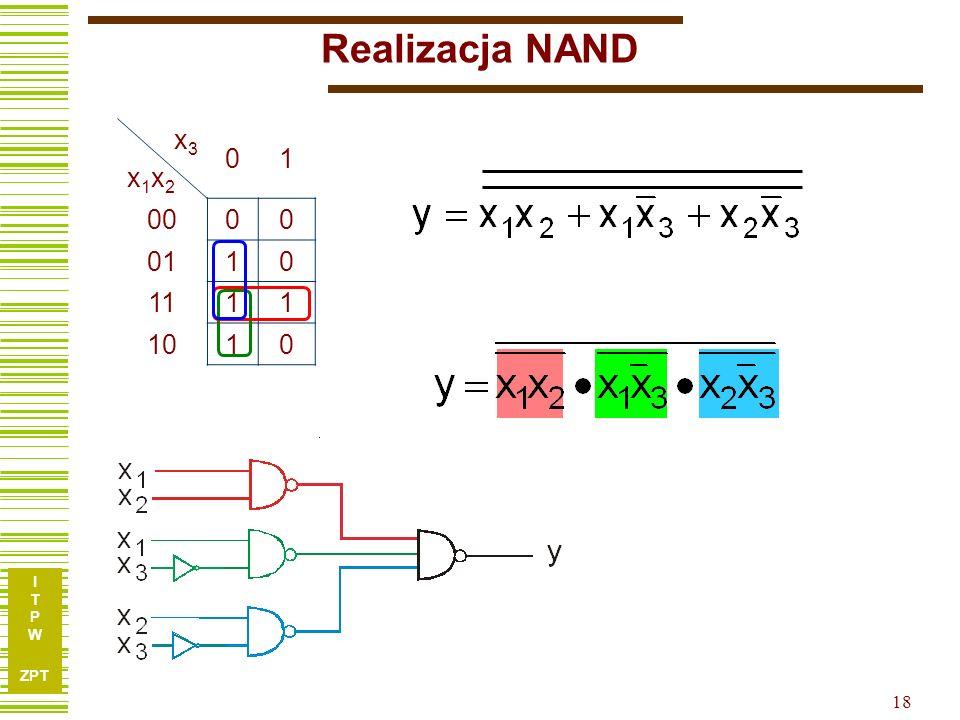 I T P W ZPT I T P W ZPT 17 Realizacja AND-OR x3x1x2x3x1x2 01 0000 0110 1111 1010