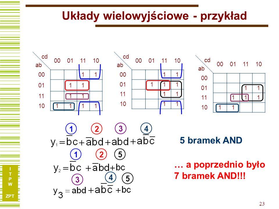 I T P W ZPT I T P W ZPT 22 Układy wielowyjściowe - przykład 1110 1111 11101 1100 10110100 cd ab 1110 11111 1101 00 10110100 cd ab 111110 1111 1101 110