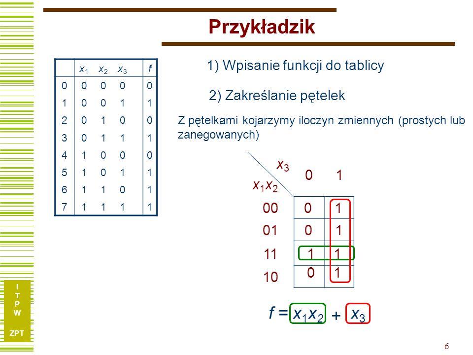 I T P W ZPT I T P W ZPT 5 Przykłady sklejeń x4x5x1x2x3x4x5x1x2x3 00011110 000 001 011 010 110 111 101 100 x3x4x1x2x3x4x1x2 00011110 00 01 11 10 x3x1x2