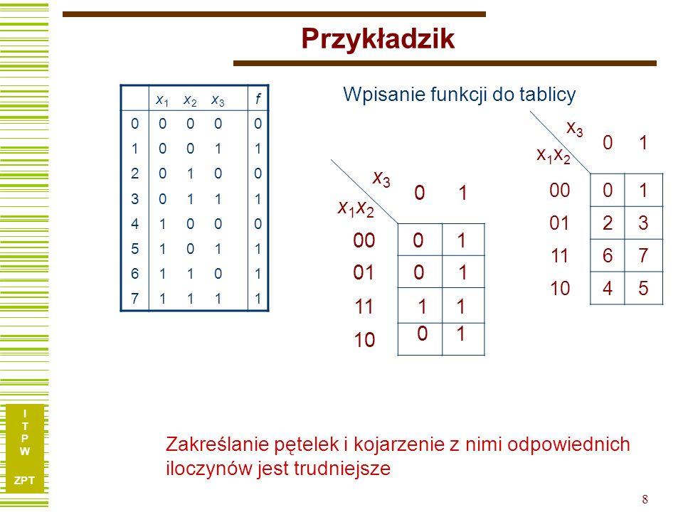 I T P W ZPT I T P W ZPT 7 Wpisywanie funkcji ułatwia… x4x5x1x2x3x4x5x1x2x3 00011110 0000132 0014576 01112131514 010891110 11024252726 11128293130 1012